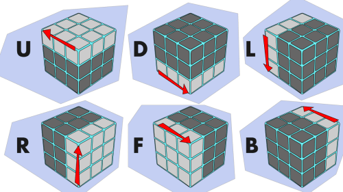 small resolution of 7 rubik s cube algorithms to solve common tricky situations