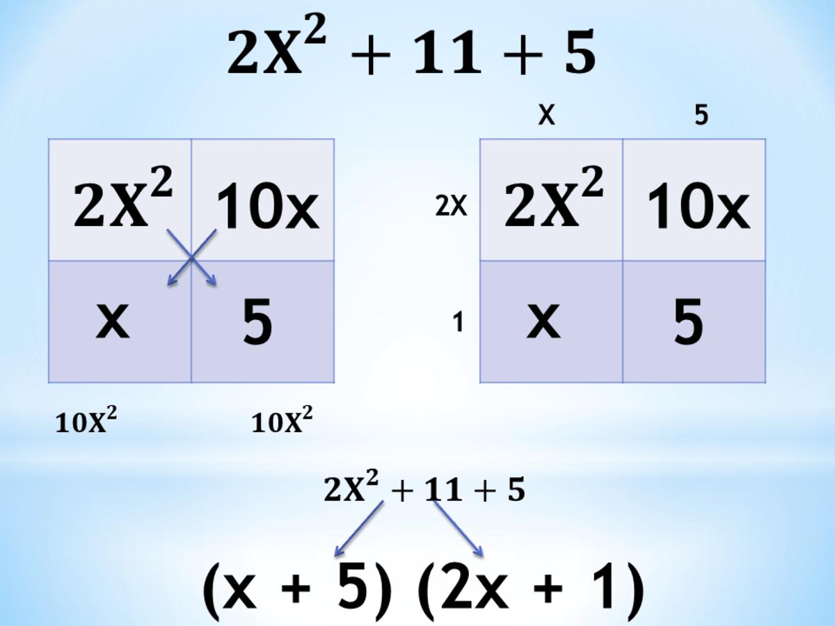 Ac Method Factoring Quadratic Trinomials Using The Ac