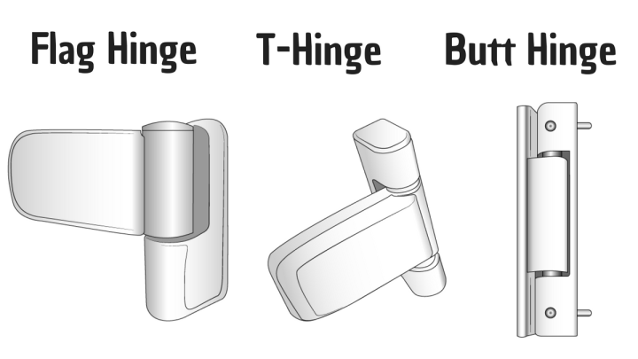 Three common types of uPVC hinges.
