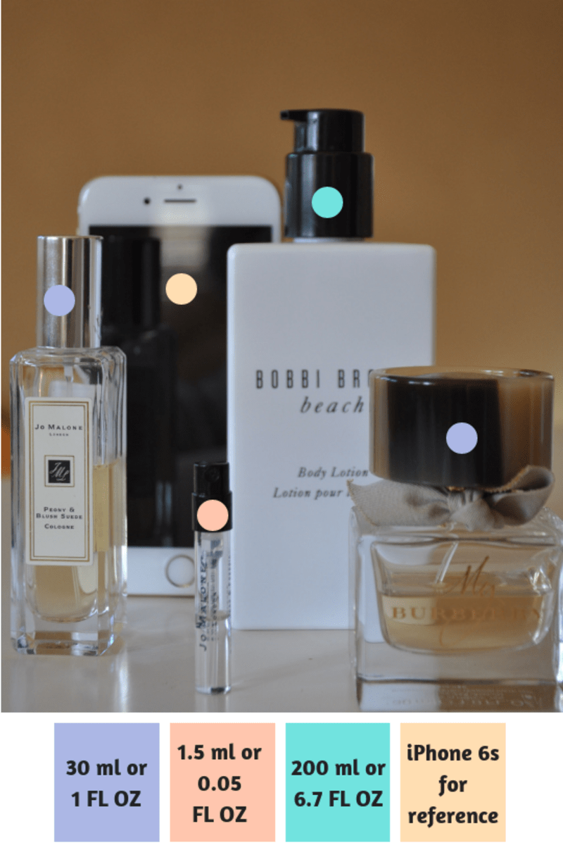 A Handy Guide to Perfume Bottle Sizes | Bellatory