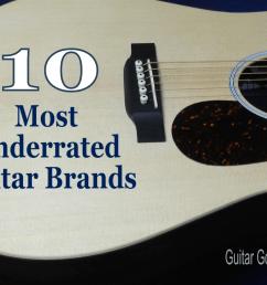10 most underrated guitar brands [ 1310 x 983 Pixel ]