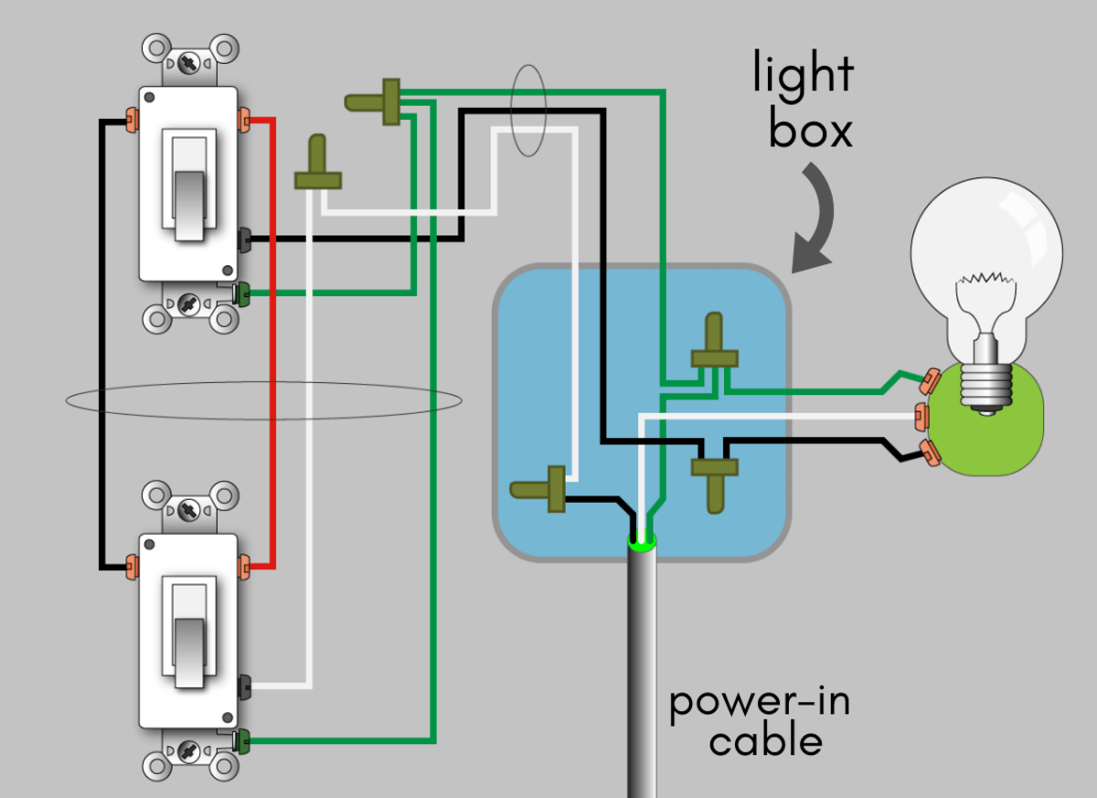 Wiring Diagram Dimmer Switch One Way