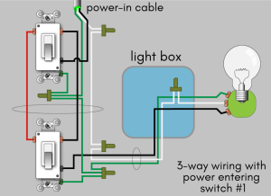 How to Wire a 3Way Switch: Wiring Diagram | Dengarden