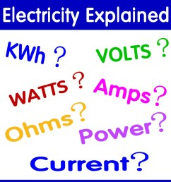understanding electricity volts amps watts kilowatt hours kwh ohms and electrical appliances owlcation [ 1024 x 981 Pixel ]