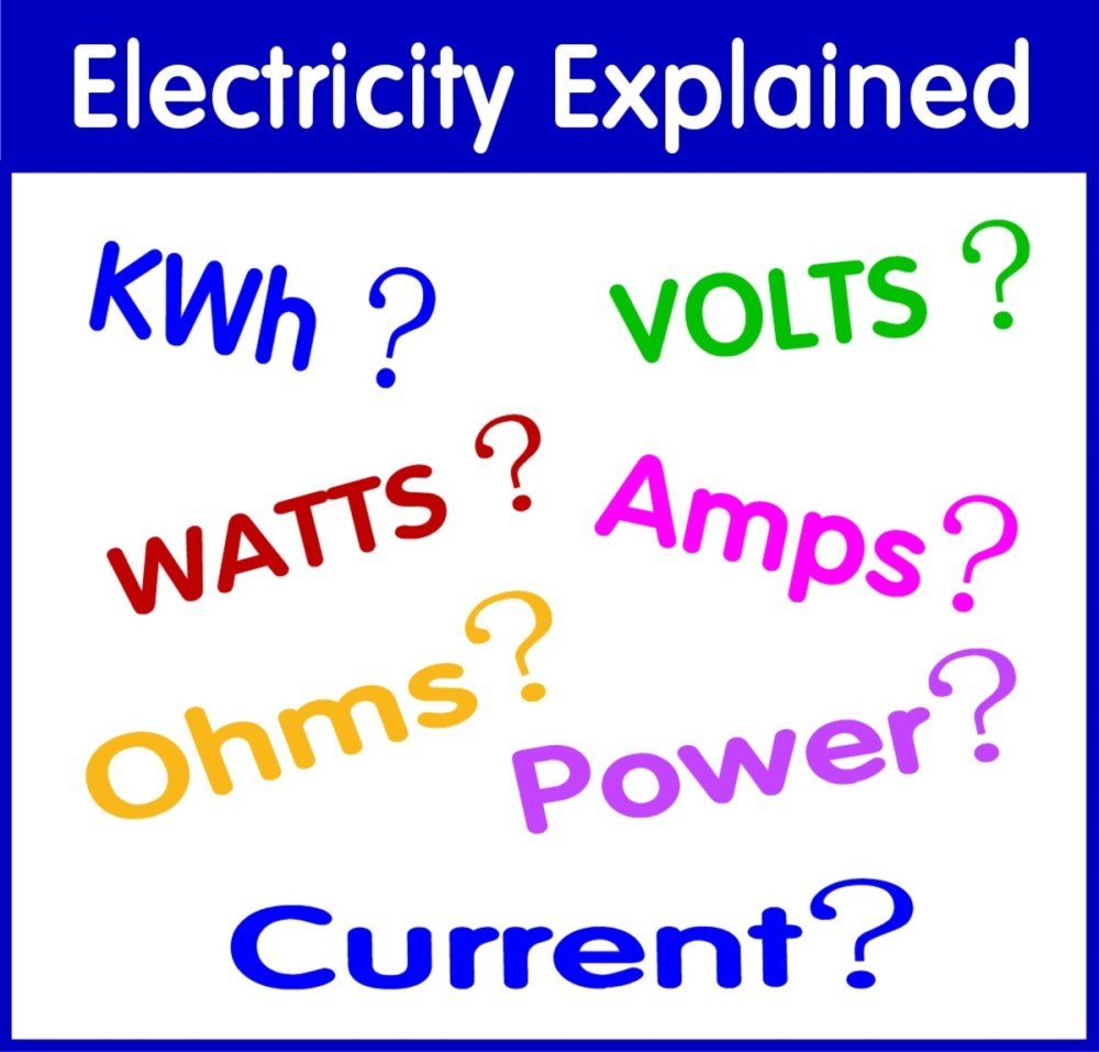medium resolution of understanding electricity volts amps watts kilowatt hours kwh ohms and electrical appliances owlcation