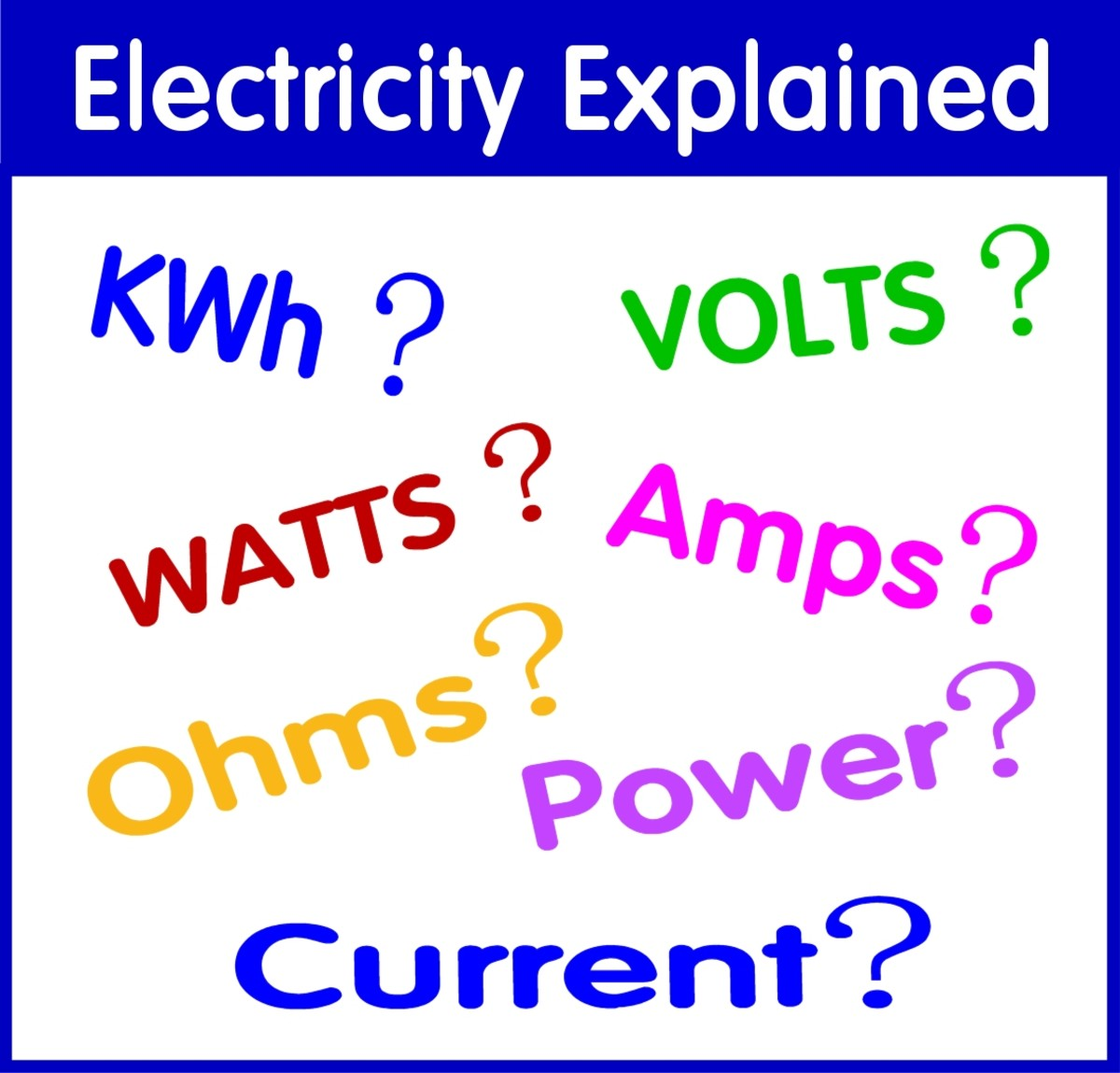 hight resolution of understanding electricity volts amps watts kilowatt hours kwh ohms and electrical appliances owlcation