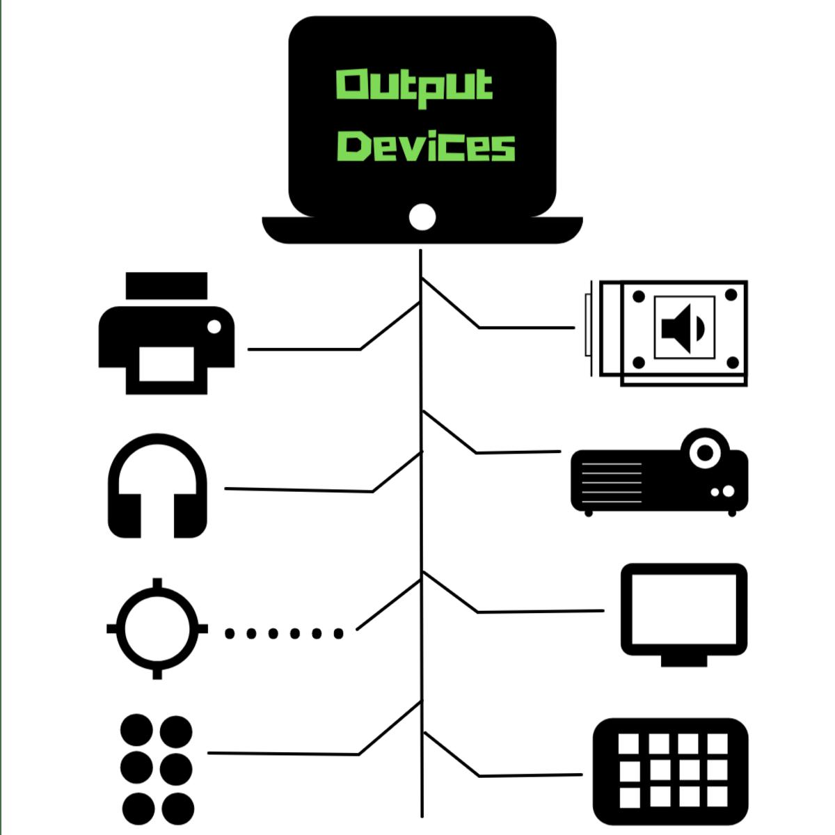 Computer Hardware Amp Accessories