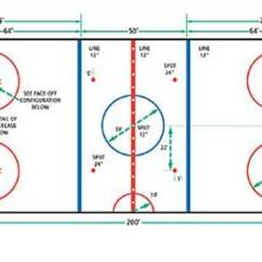Nhl Hockey Rink Diagram Printable Db9 To Rj45 Pinout Basic Rules A Visual Guide Howtheyplay Dimensions