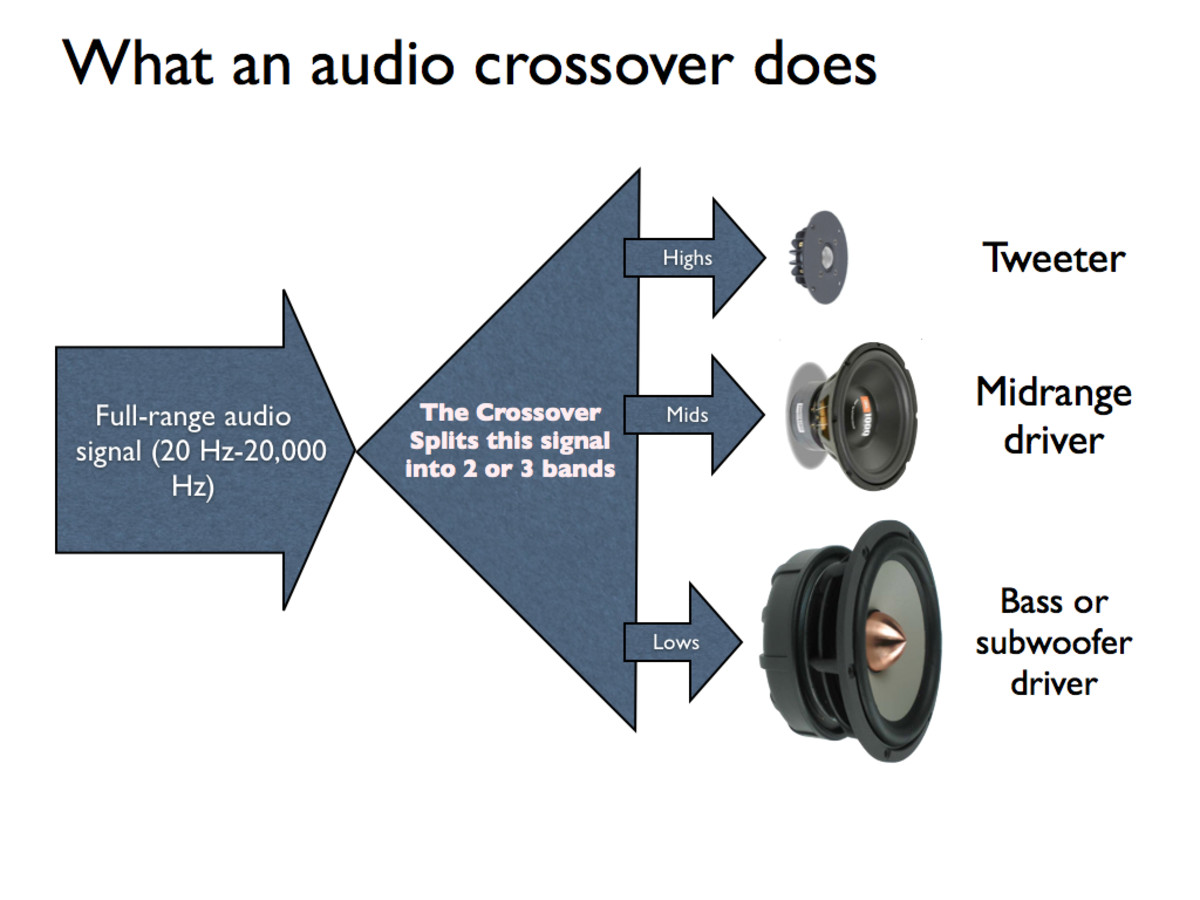 renault megane window motor wiring diagram heating diagrams y plan how to install tweeters in 7 steps music instruments center audio crossover