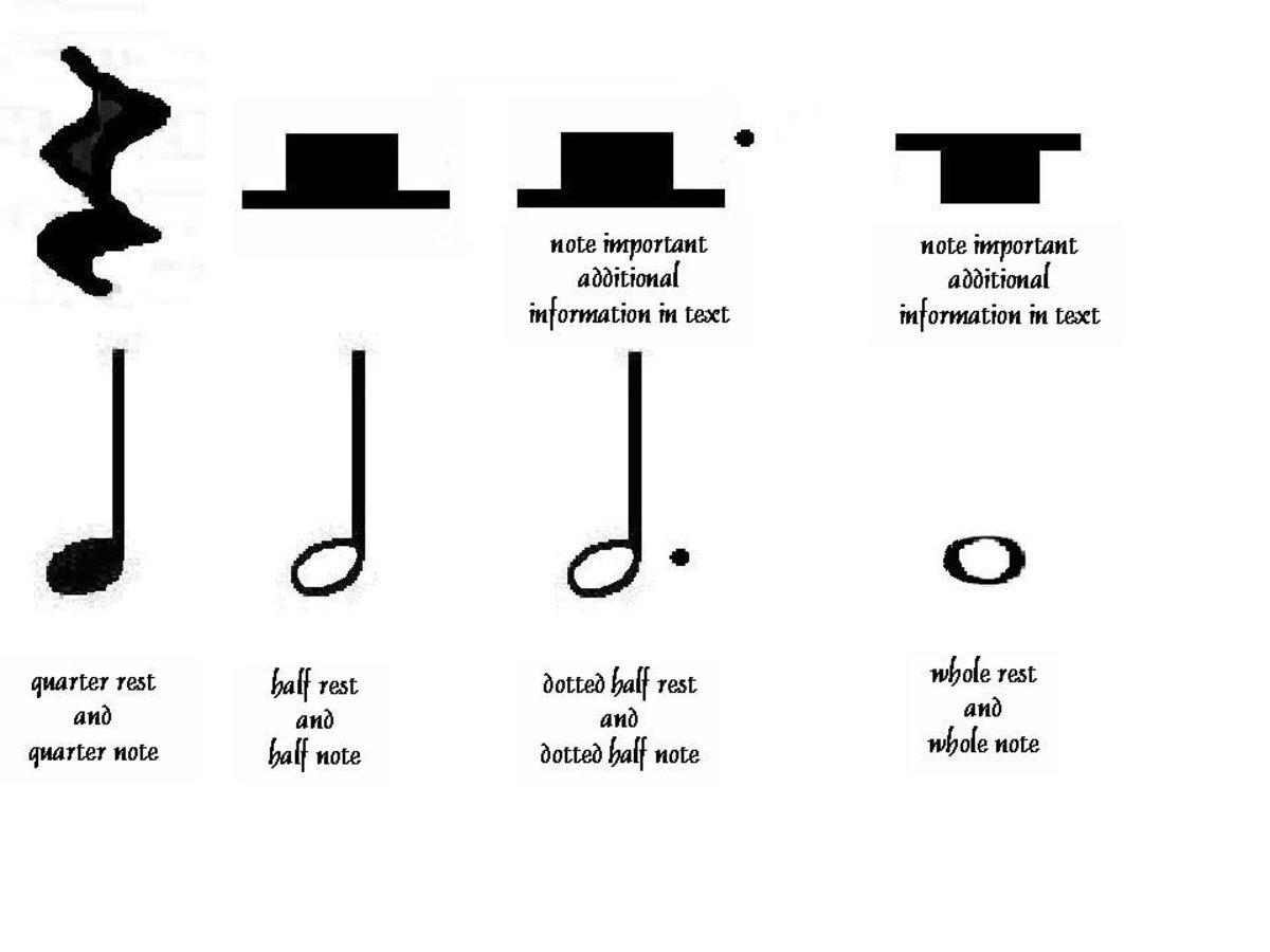 Reading Rhythm In Music Iv Half Quarter Note Rest