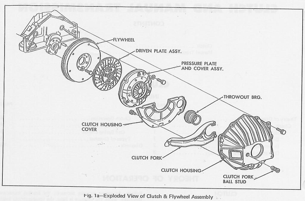 Manual Transmission Diagnosis for Chevrolet