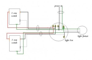 How to Wire a 3Way Switch: Wiring Diagram   Dengarden