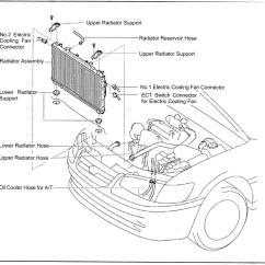 1993 Honda Accord Headlight Wiring Diagram 2003 Bmw X5 Stereo Diy Toyota Camry Radiator Replacement (with Video) | Axleaddict