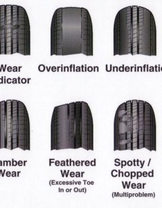 Tire vibrations can cause cupping or uneven tread patterns if this happens you never correct the problem and your investment turns to junk also reasons not buy discount tires  how extend life axleaddict rh