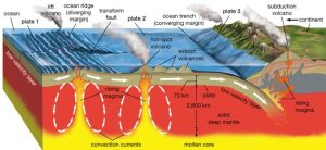 What causes a volcano to erupt? | HubPages