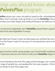 things you should know about the pointsplus system also weight watchers points plus list and hubpages rh