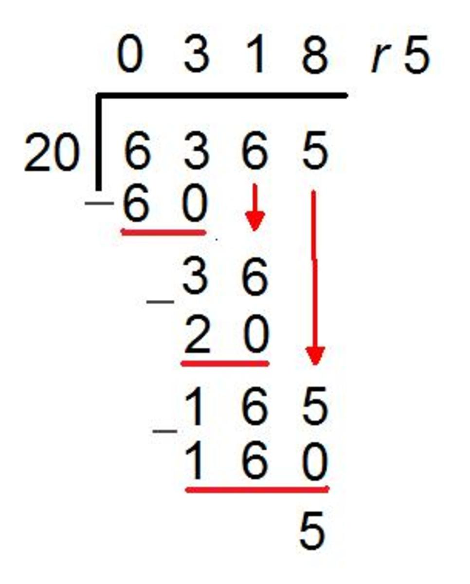 Divide Numbers Easily Using Vedic Mathematics: Fast and