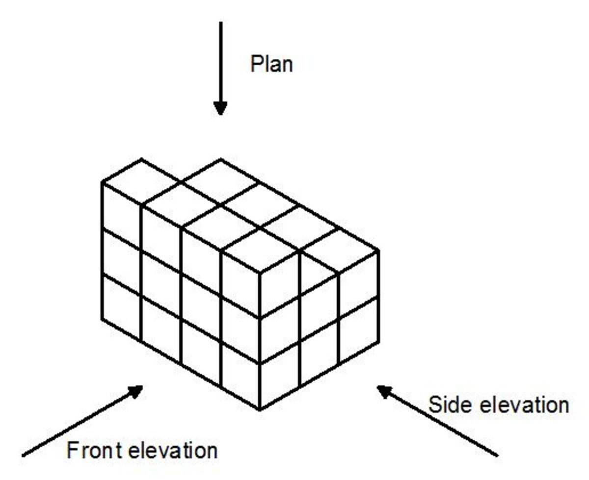 3D shapes. How to draw the plan, side and front elevations
