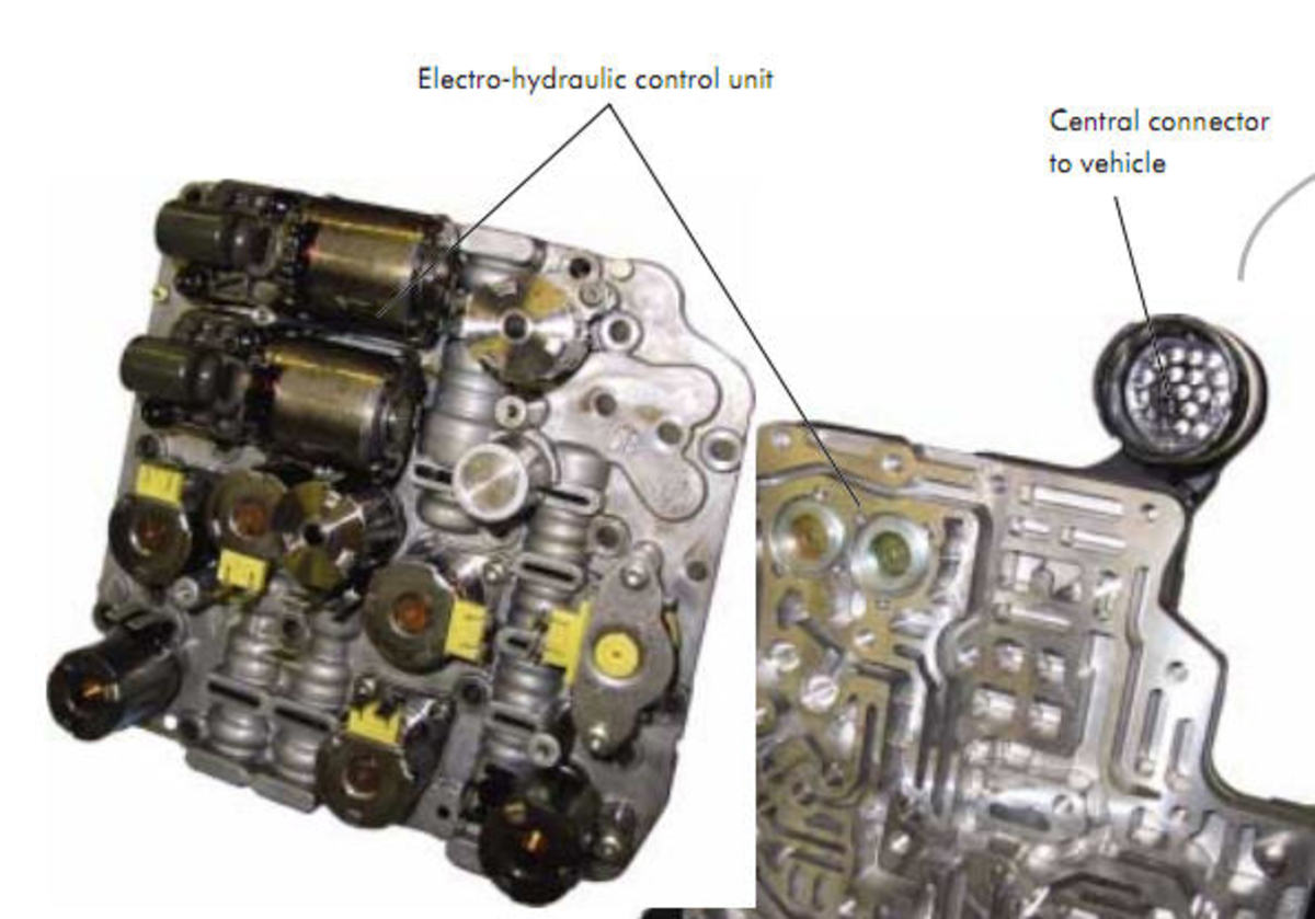 definition of wiring diagram holden colorado stereo the mechatronics volkswagen dual-clutch transmission | axleaddict