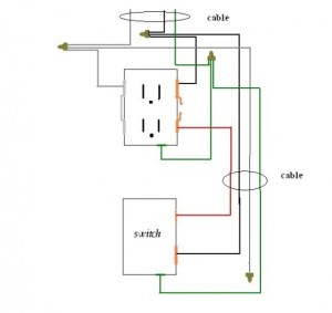 Home Wiring Guide: How to Wire a Switched (HalfHot
