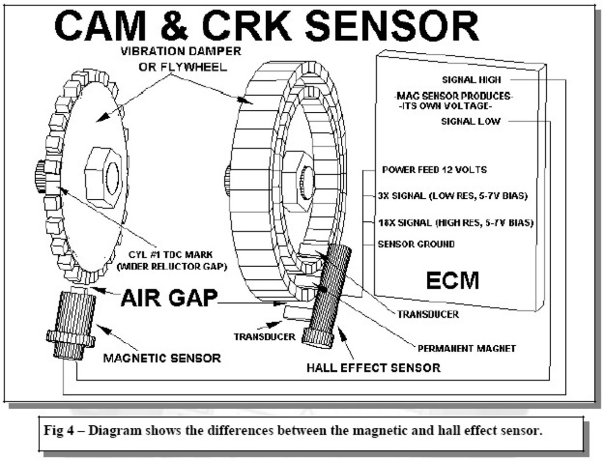 1978 honda cb750 wiring diagram nuheat relay magnetic position sensor engine control module and locations axleaddict