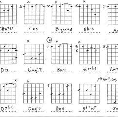Notes On Piano Keyboard Diagram Wiring For Light Switch Jazz Guitar Chords - Intros | Hubpages