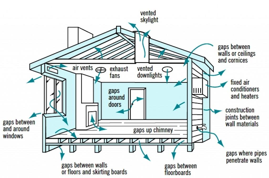 Vents Air Circulation Wall