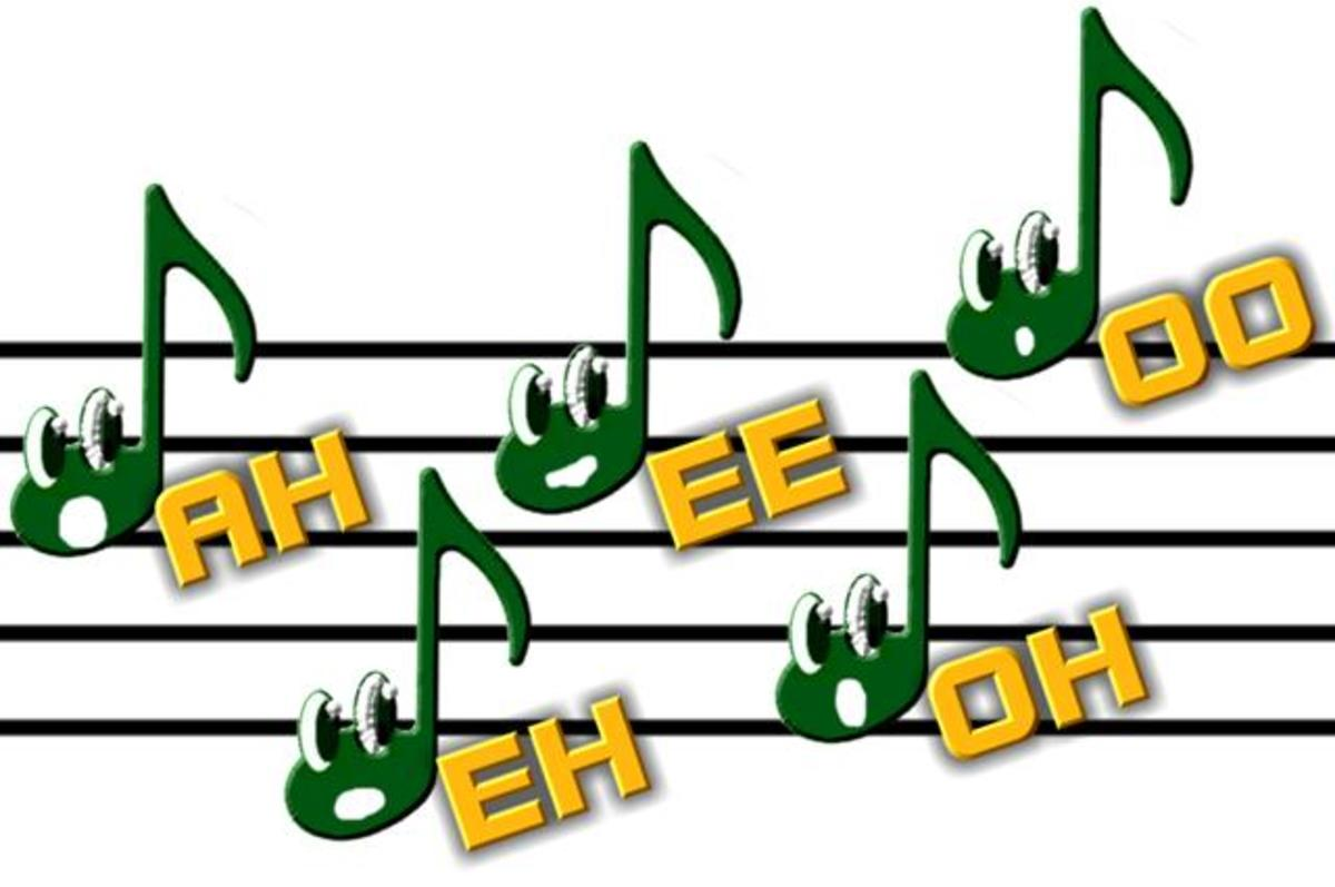 How To Sing The Five Basic Singing Vowels