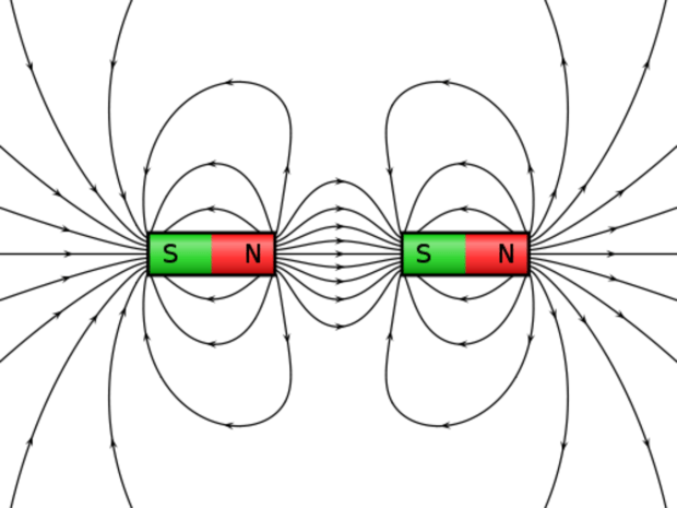 With the force lines moving in the same direction, the lines leaving the south of one magnet have an easy route into the north of another. The magnets attract and make a large magnet