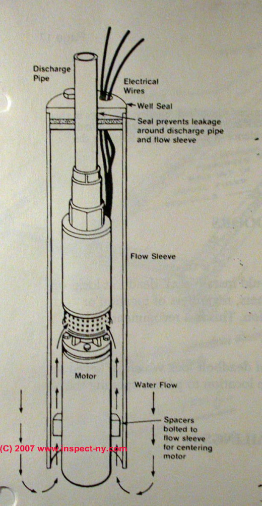 System For Determining Motor On 2 Wire Submersible Pump Wiring Diagram