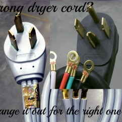 Wiring Plug To Dryer Guitar Diagram Maker Fender Fat Strat Changing A 3 Prong 4 Cord And Dengarden