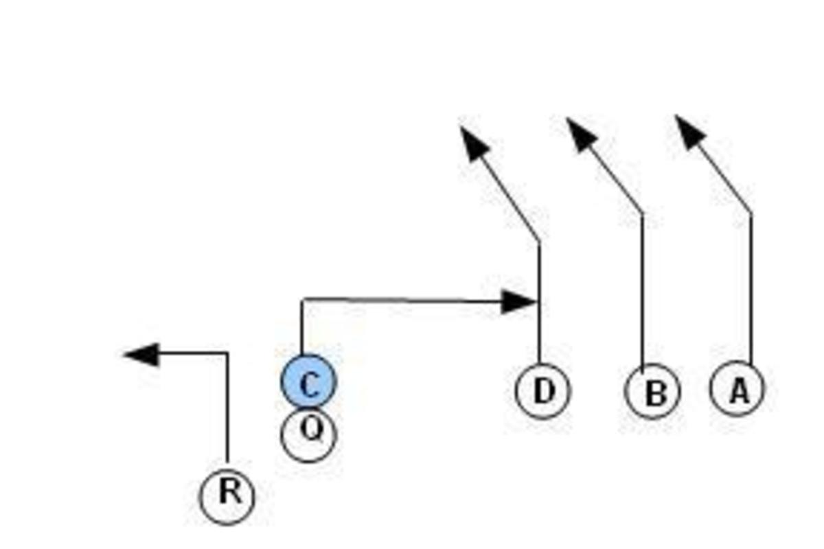 Flag Football Playbook: 8 Of My Best Football Plays For 6
