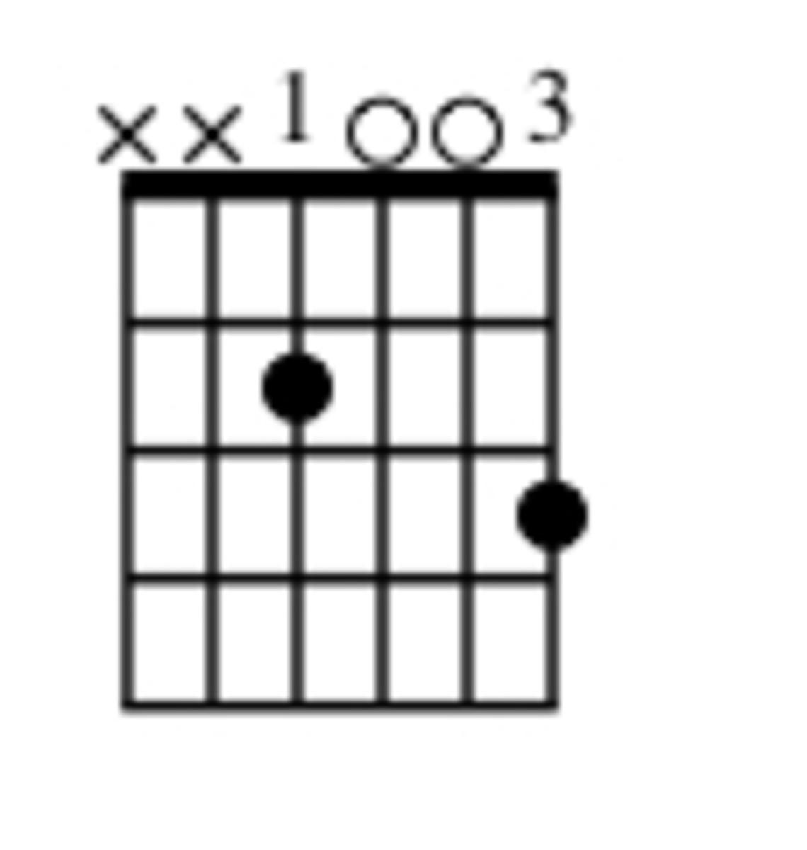 Easy Guitar Songs • O Canada • Chords, Strum Pattern, Tab