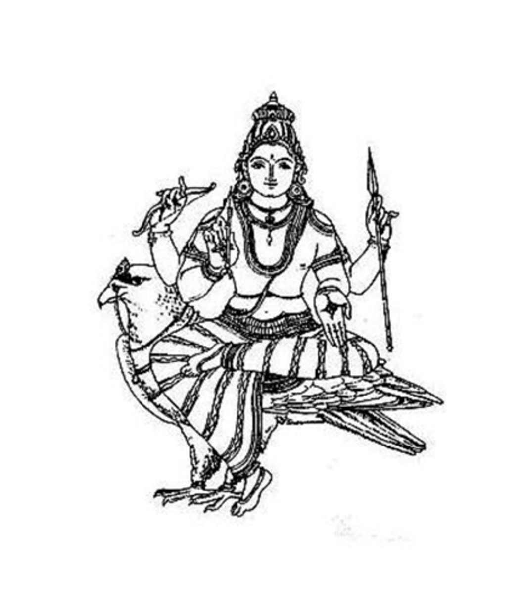 Significance of Saturn in Horoscope, Remedies and Shani