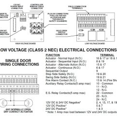 Roll Up Door Motor Wiring Diagram Electrical Of A Car How To Coordinate Automatic Doors With Locking Devices Dengarden