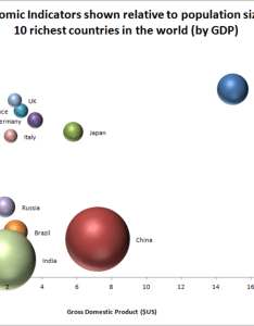 How to create and configure  bubble chart template in excel also rh hubpages