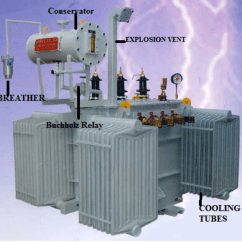 Parts Explosion Diagram Dsl Modem Wiring Of A Power Transformer | Owlcation