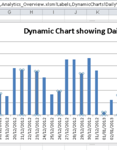 Creating dynamic charts using the offset function and named ranges in excel turbofuture also rh