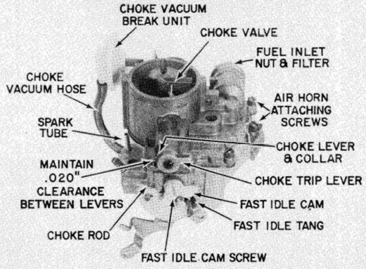 How to Balance the Air Flow in CHevy Corvair Carburetors