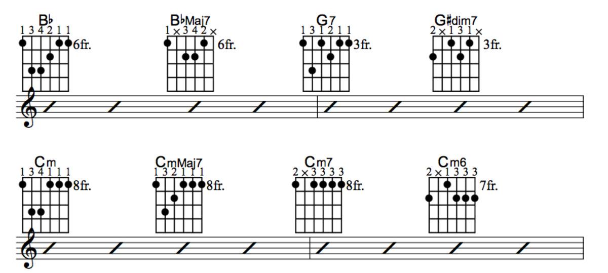 Jazz Guitar Lesson: