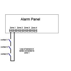 Burglar Alarm Pir Wiring Diagram House Electrical Circuit Pdf Home Design Ideas How Do I Fix My Alarm? — Top Tips | Dengarden