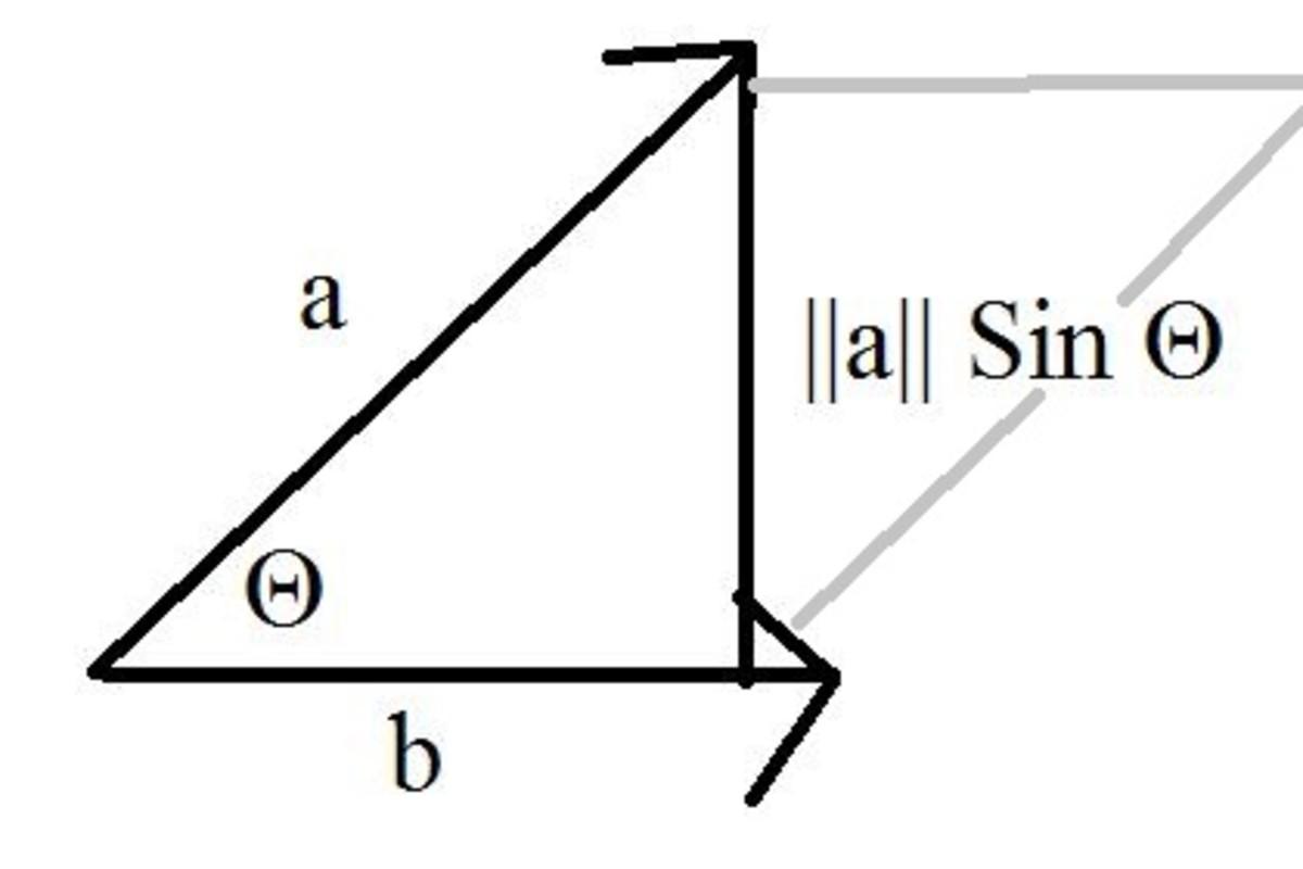 Math and Math Education