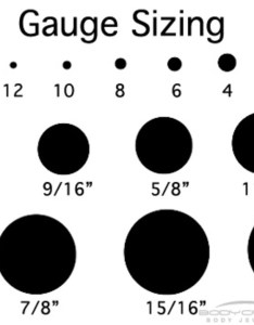 Gauge size chart also ear piercing types and styles tatring rh