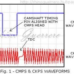 Vauxhall Corsa Timing Chain Diagram Rb20 Wiring Dtc P0340 Camshaft Position Sensor Circuit Malfunction Diagnosis This Is Of Course Under The Presumption That Marks Crankshaft And Are Properly Set