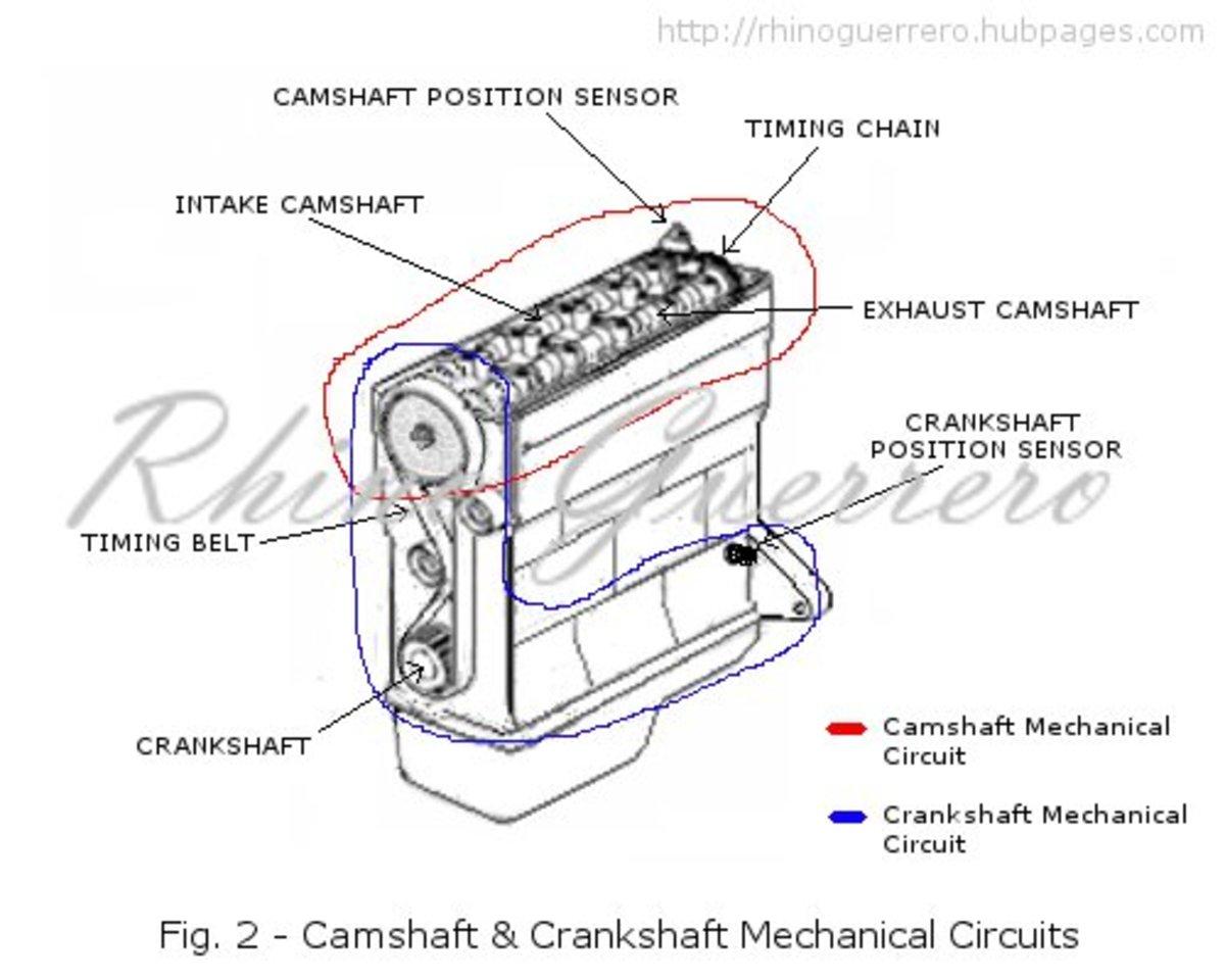 DTC P0340 Camshaft Position Sensor Circuit Malfunction
