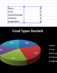 How to count items and make pie charts in microsoft excel also hubpages rh
