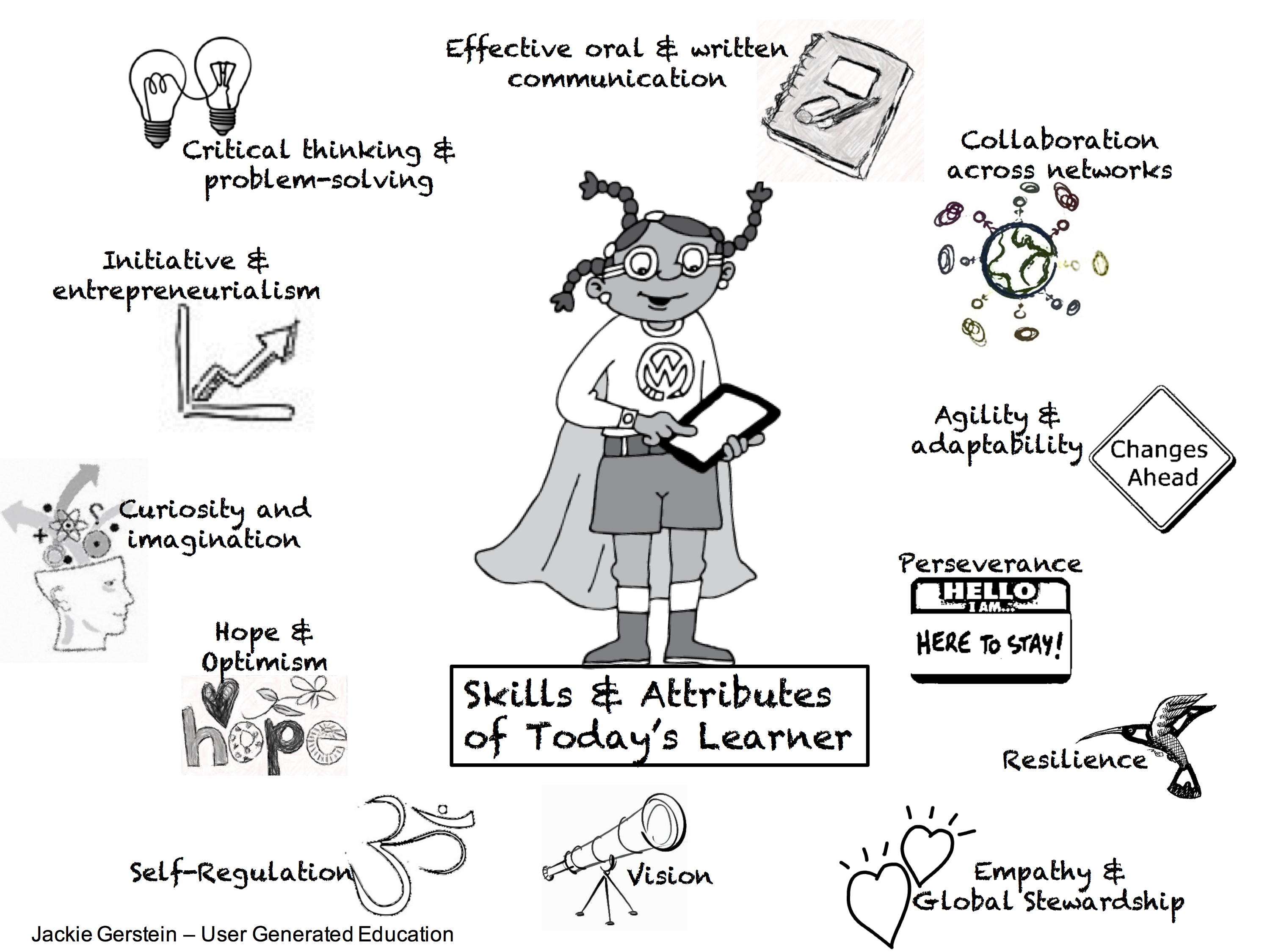 The Other 21st Century Skills