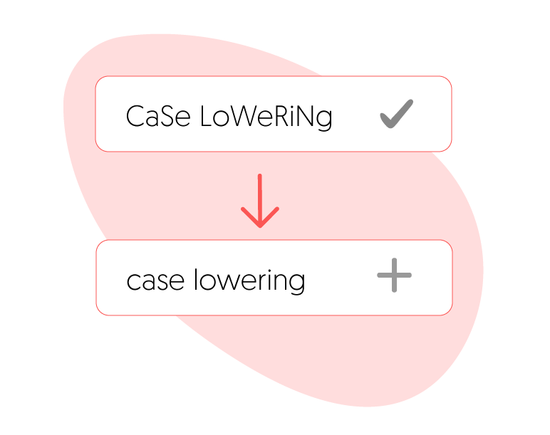 Campaign URL Builder - Automatic Case Lowering