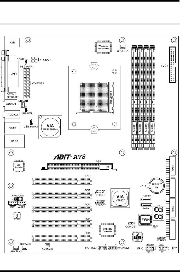 Abit Av8 Users Manual