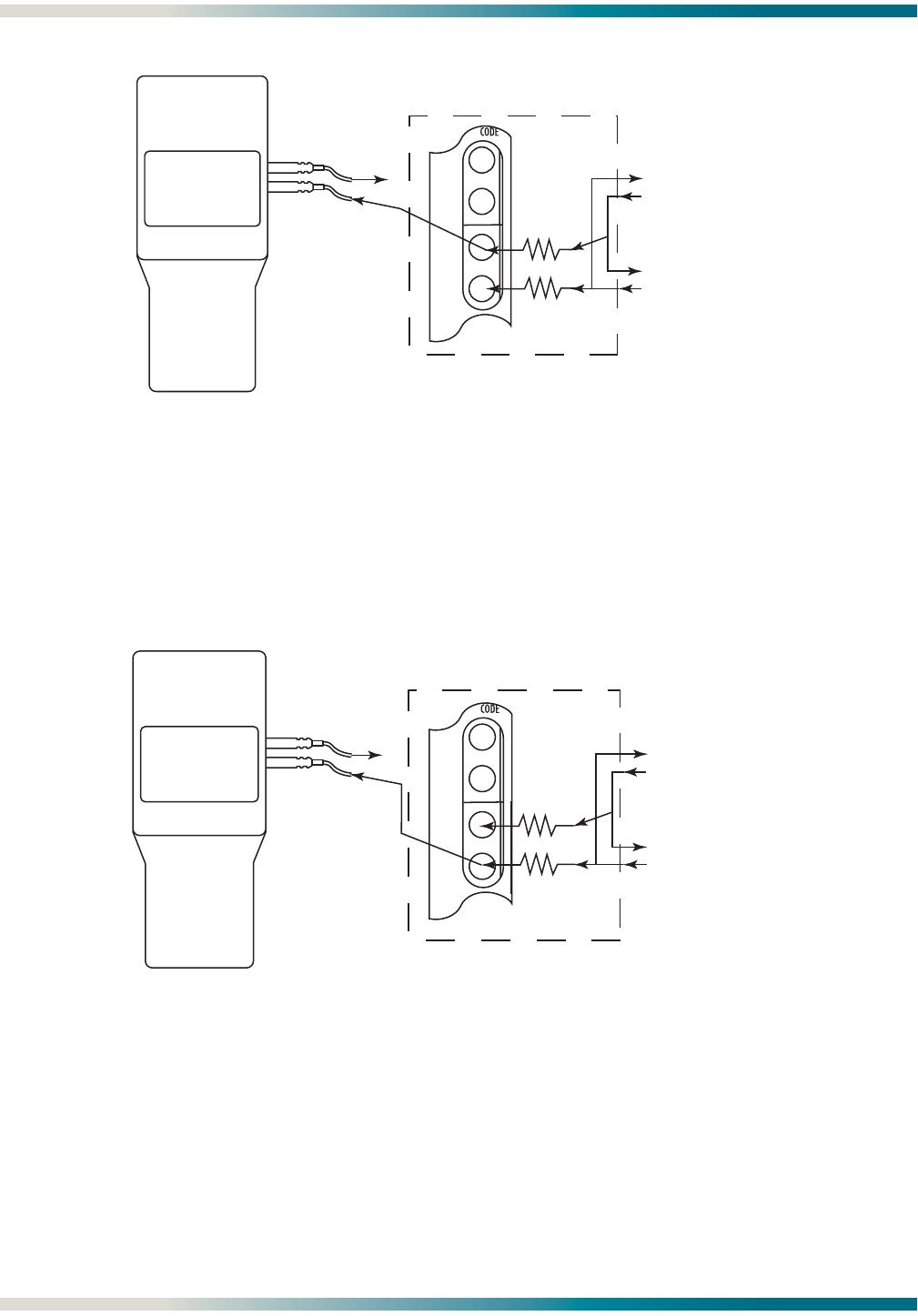 Adtran Hdsl2 Users Manual 61223HDSL2L2 5B